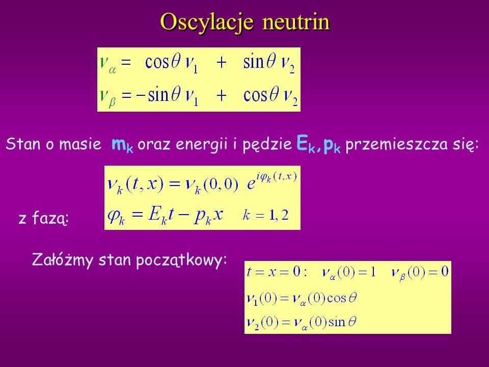 Oscylacje neutrin Stan o masie mk oraz energii i pędzie Ek,pk przemieszcza się: z fazą: Załóżmy stan początkowy:
