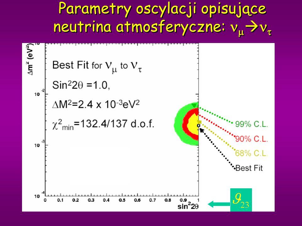 Parametry oscylacji opisujące neutrina atmosferyczne: nmnt