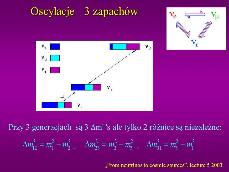 """Oscylacje 3 zapachów Przy 3 generacjach są 3 Dm2's ale tylko 2 różnice są niezależne: """"From neutrinos to cosmic sources , lecture 5 2003."""