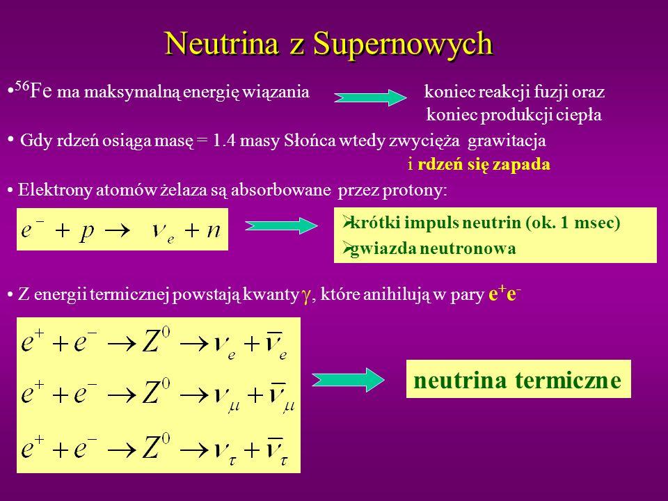 Neutrina z Supernowych