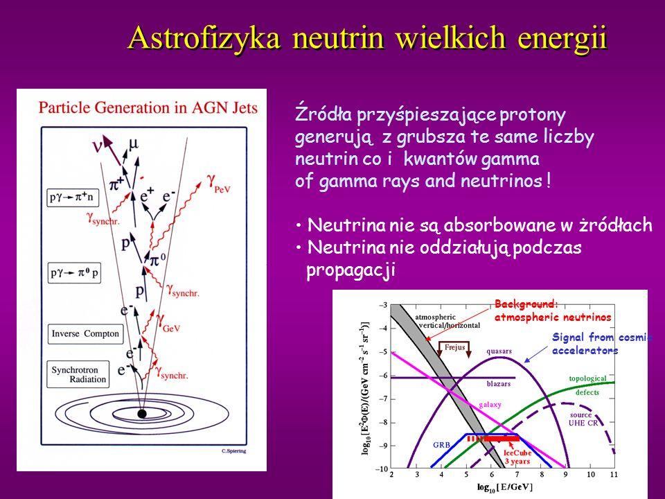 Astrofizyka neutrin wielkich energii