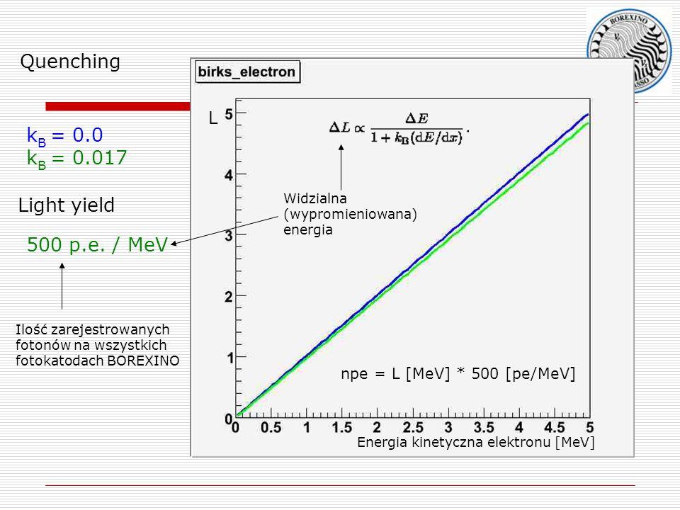 Quenching kB = 0.0 kB = 0.017 Light yield 500 p.e. / MeV L