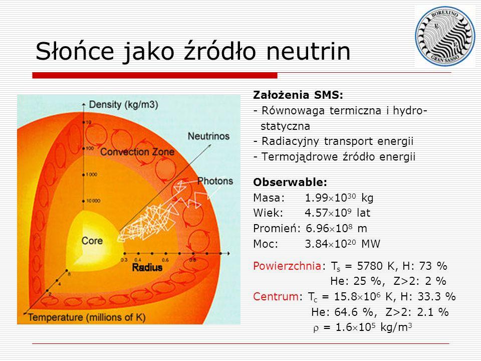 Słońce jako źródło neutrin
