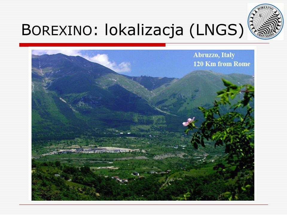 BOREXINO: lokalizacja (LNGS)