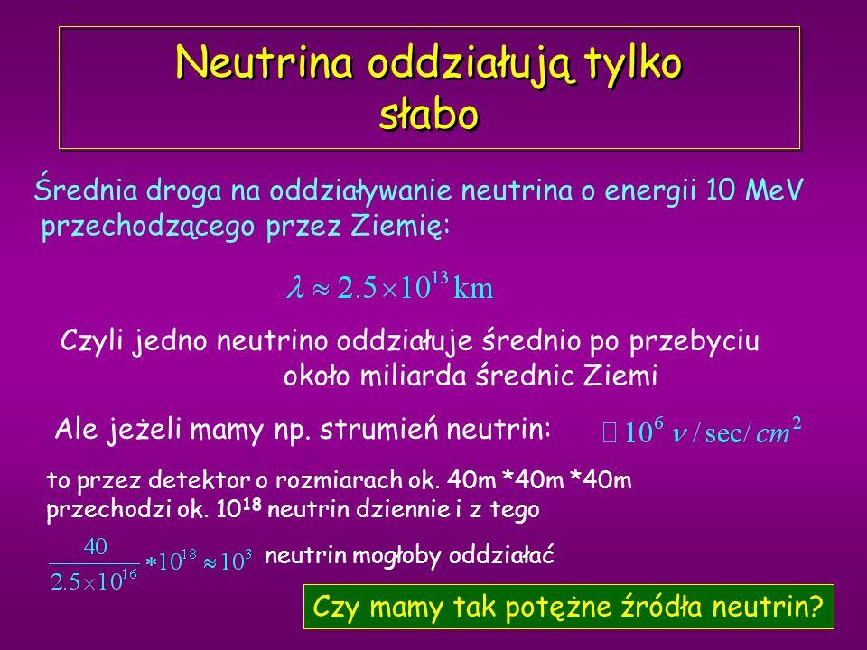 Neutrina oddziałują tylko słabo