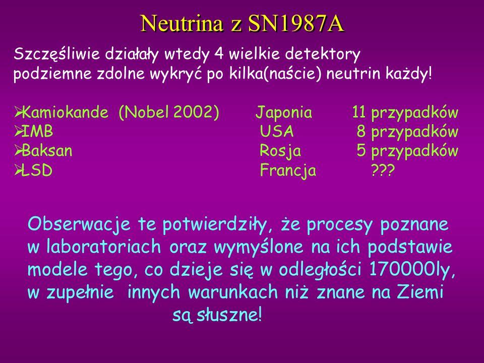 Neutrina z SN1987A Obserwacje te potwierdziły, że procesy poznane