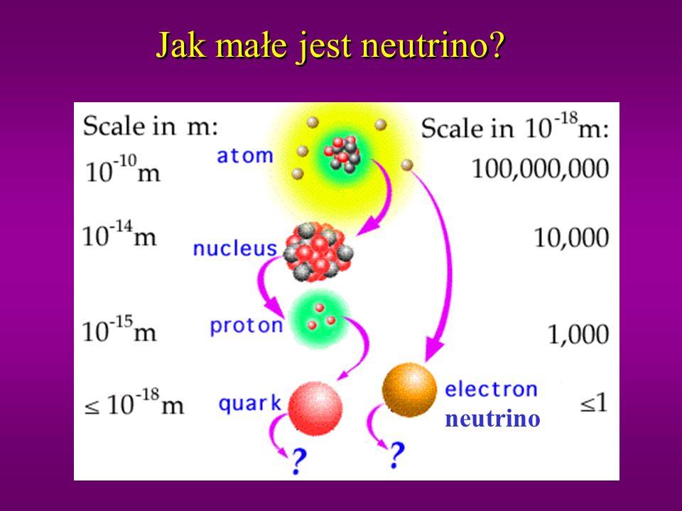 Jak małe jest neutrino neutrino
