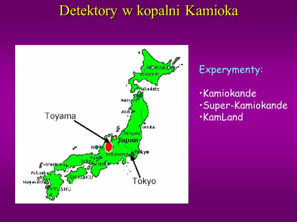 Detektory w kopalni Kamioka
