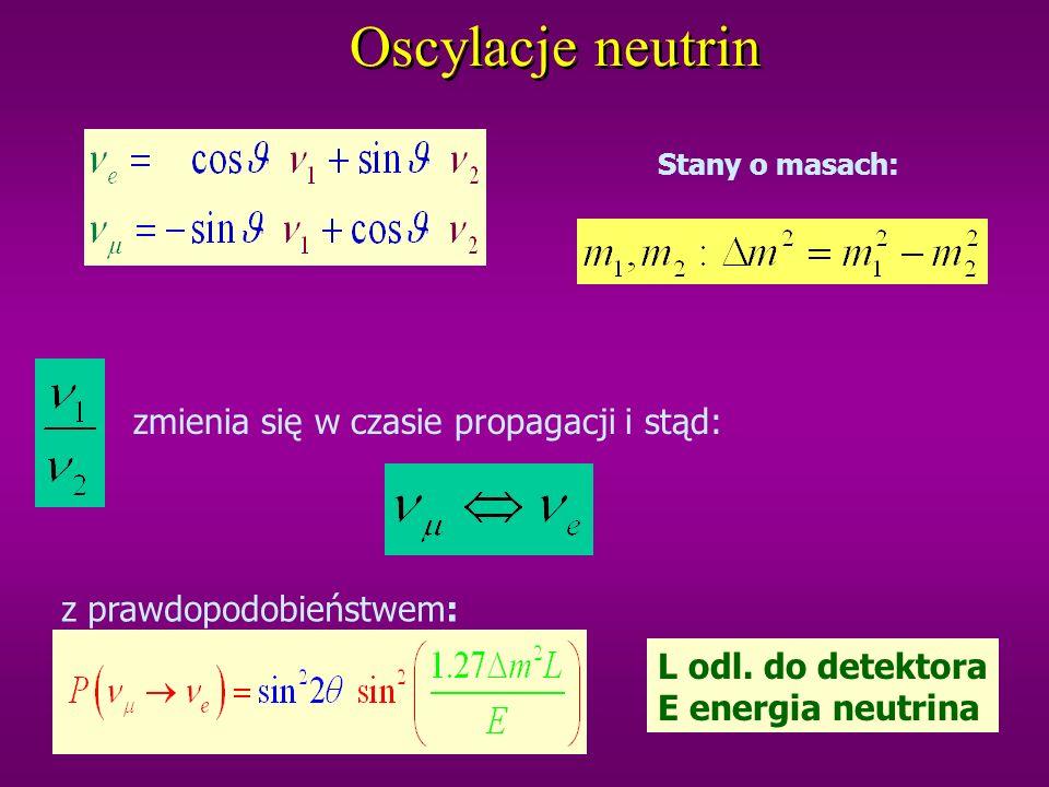 Oscylacje neutrin zmienia się w czasie propagacji i stąd: