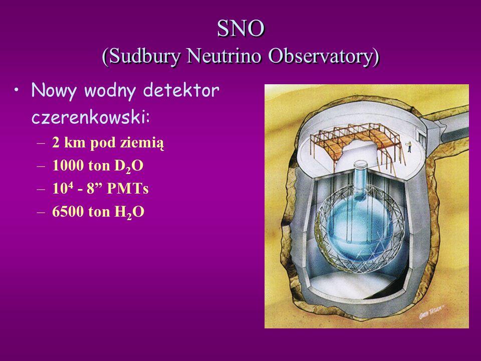 SNO (Sudbury Neutrino Observatory)