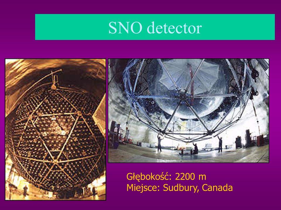 SNO detector Głębokość: 2200 m Miejsce: Sudbury, Canada
