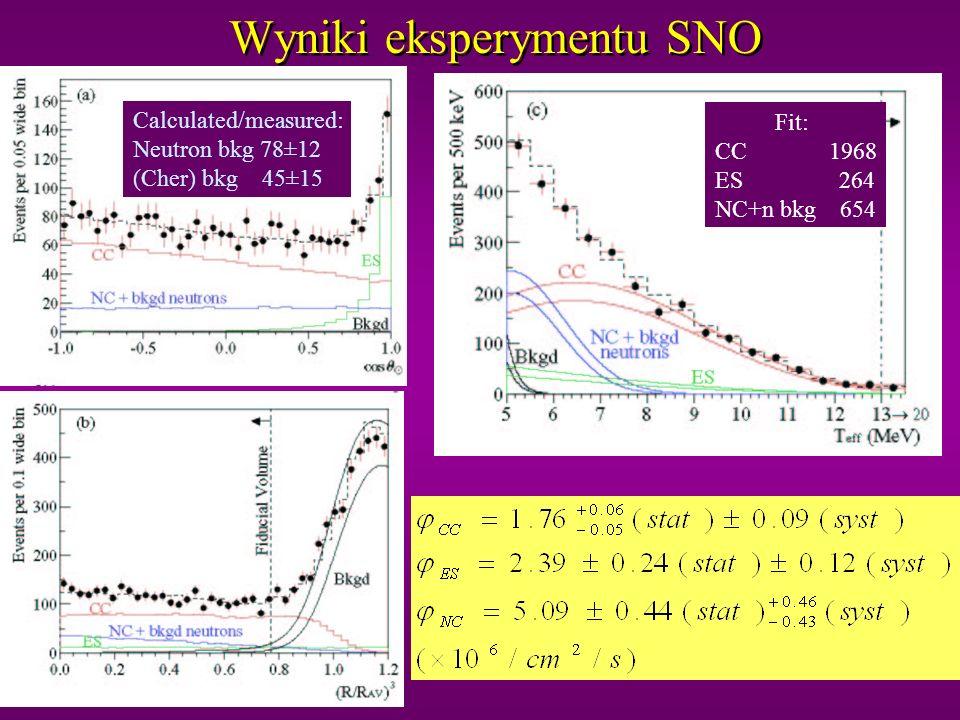 Wyniki eksperymentu SNO
