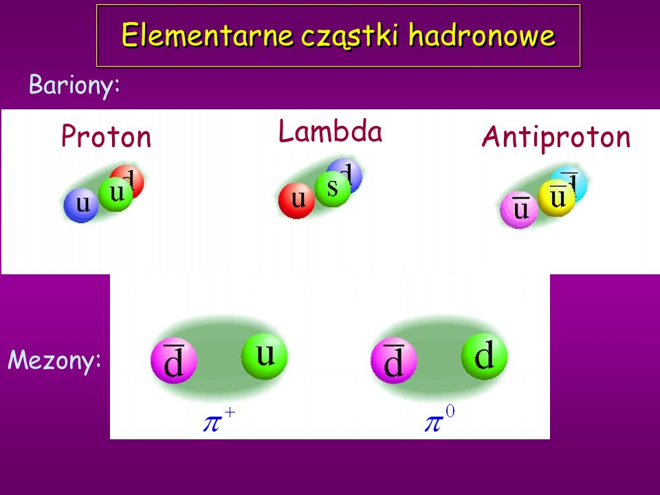 Elementarne cząstki hadronowe