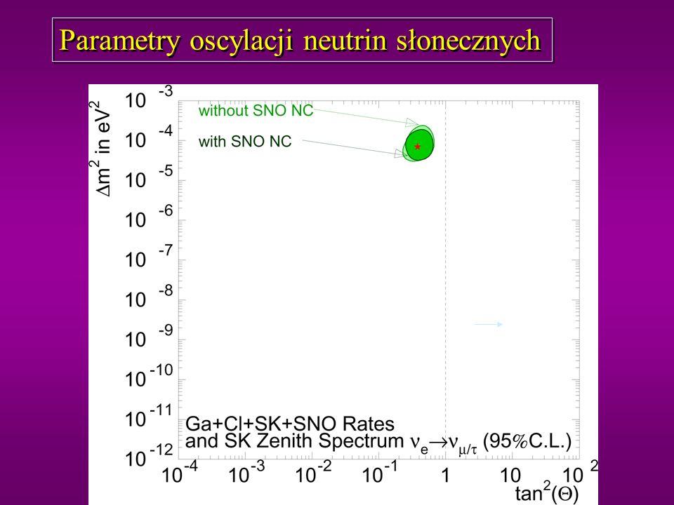 Parametry oscylacji neutrin słonecznych