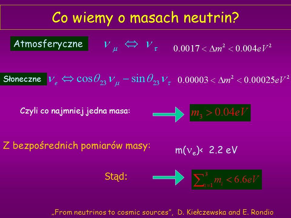 Co wiemy o masach neutrin