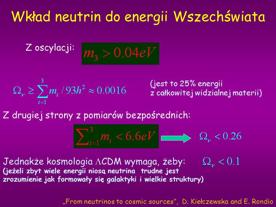 Wkład neutrin do energii Wszechświata