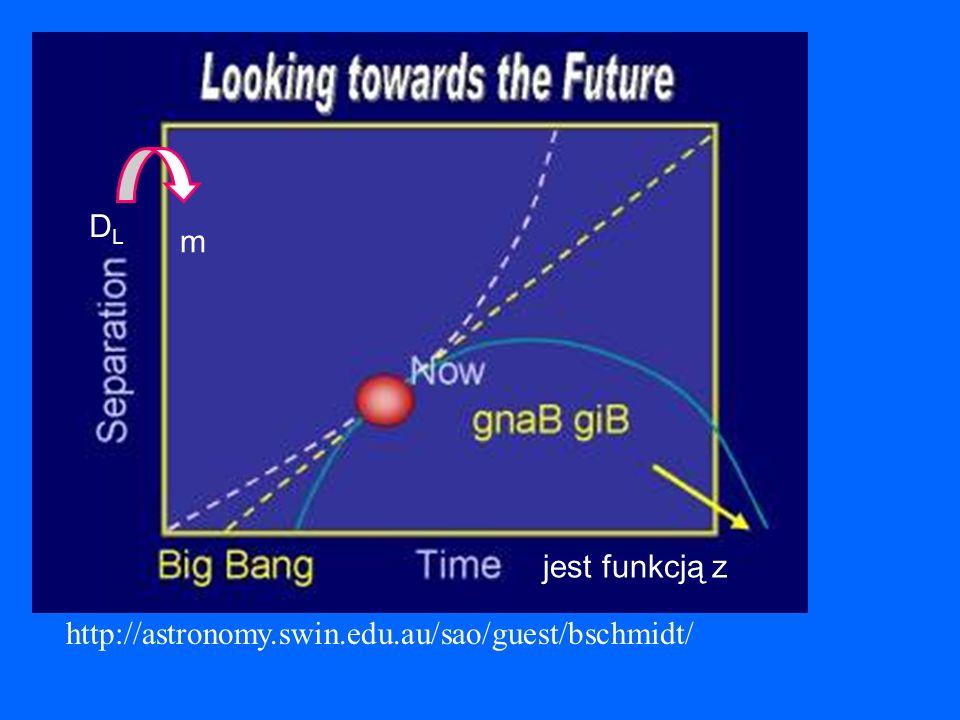 DL m jest funkcją z http://astronomy.swin.edu.au/sao/guest/bschmidt/