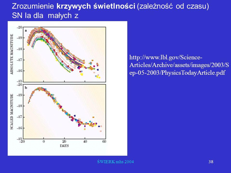 Zrozumienie krzywych świetlności (zależność od czasu) SN Ia dla małych z