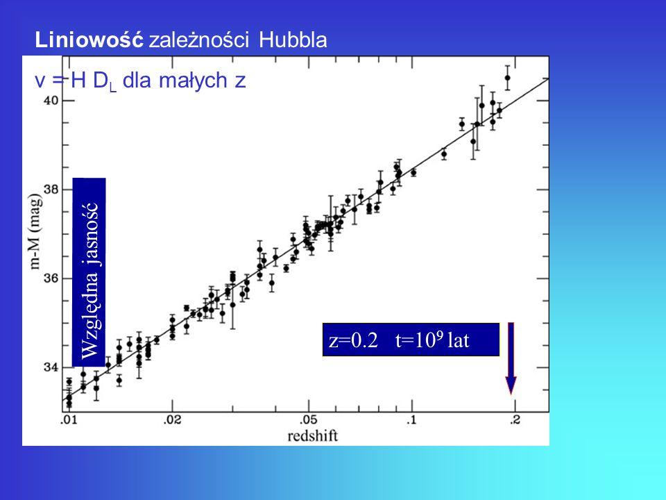 Liniowość zależności Hubbla
