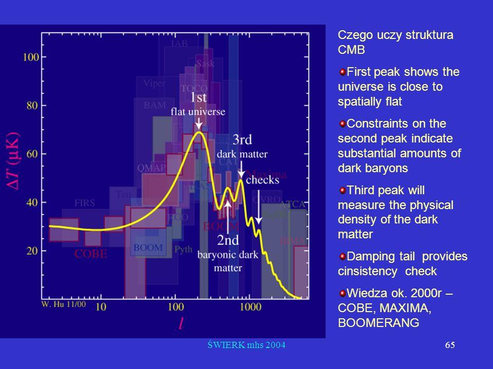 Czego uczy struktura CMB