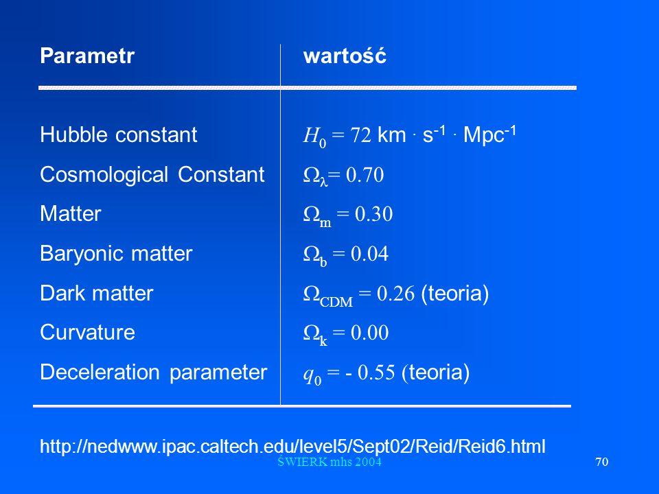 Hubble constant H0 = 72 km . s-1 . Mpc-1