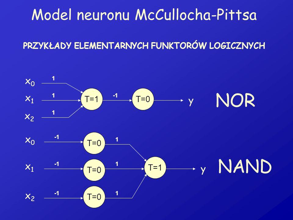 Model neuronu McCullocha-Pittsa PRZYKŁADY ELEMENTARNYCH FUNKTORÓW LOGICZNYCH