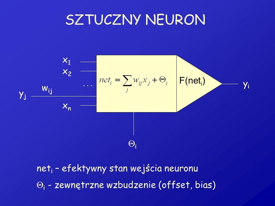 SZTUCZNY NEURON x1 x2 F(neti) yi wij yj xn i