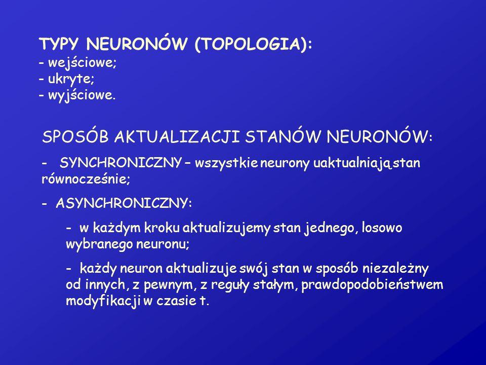 TYPY NEURONÓW (TOPOLOGIA): - wejściowe; - ukryte; - wyjściowe.