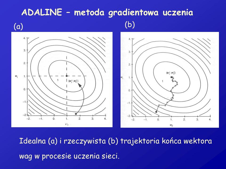 ADALINE – metoda gradientowa uczenia