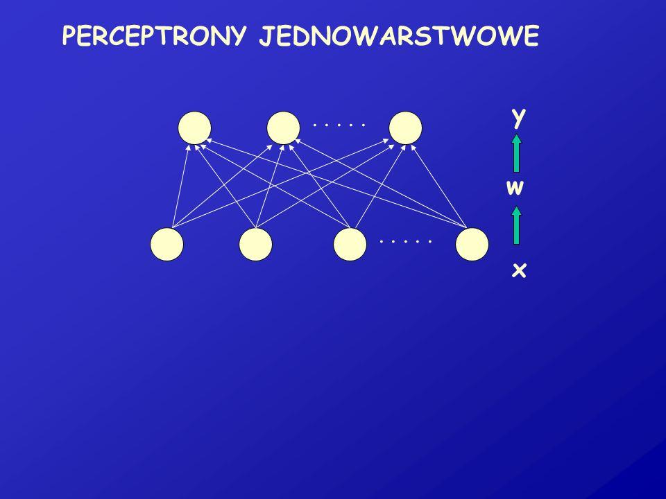 PERCEPTRONY JEDNOWARSTWOWE