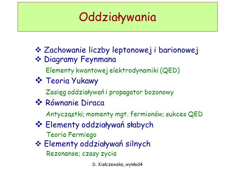 Oddziaływania Elementy kwantowej elektrodynamiki (QED) Teoria Yukawy
