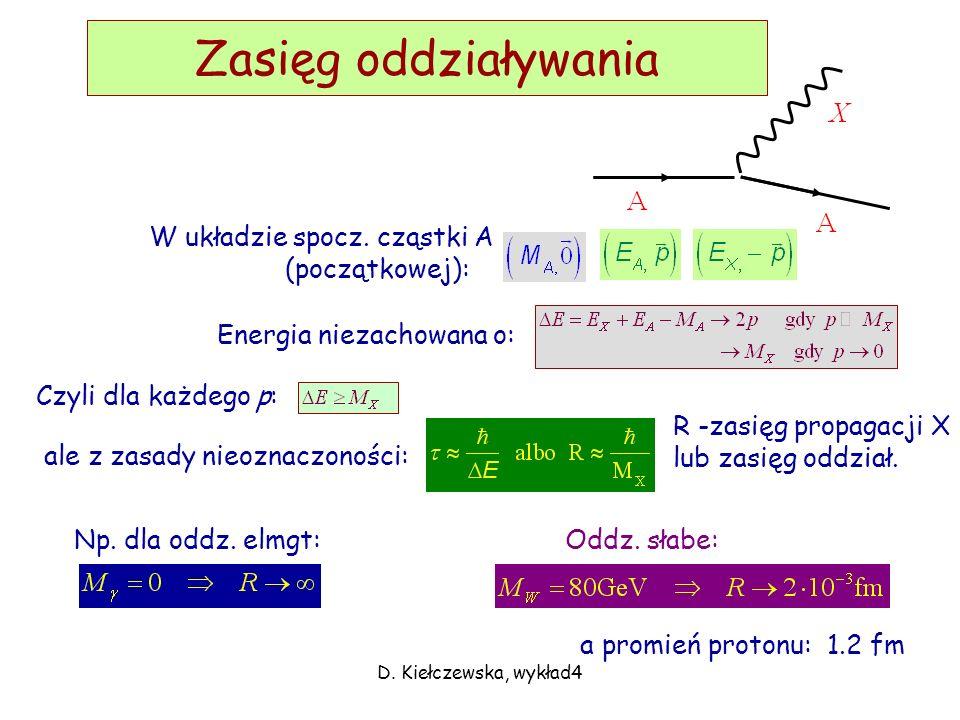 Zasięg oddziaływania W układzie spocz. cząstki A (początkowej):