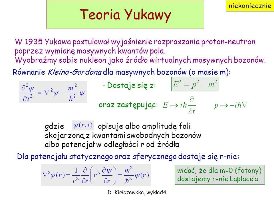 Teoria Yukawy niekoniecznie. W 1935 Yukawa postulował wyjaśnienie rozpraszania proton-neutron. poprzez wymianę masywnych kwantów pola.