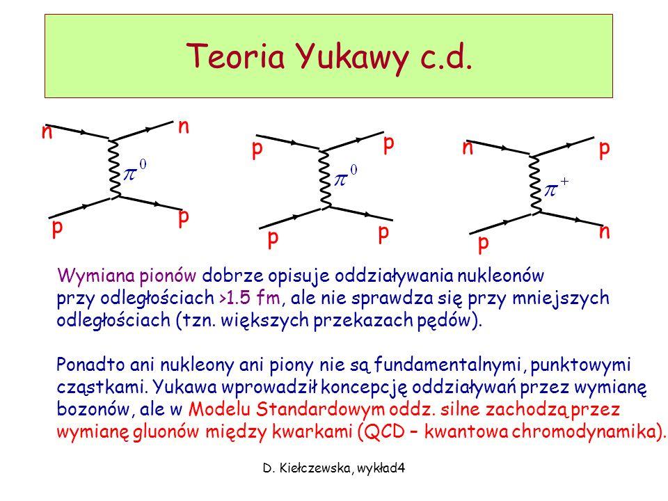Teoria Yukawy c.d. n n p p n p p p p n p p