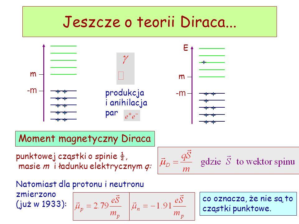 Jeszcze o teorii Diraca...