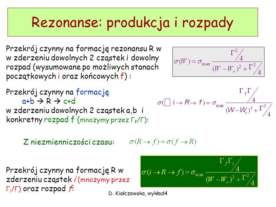 Rezonanse: produkcja i rozpady