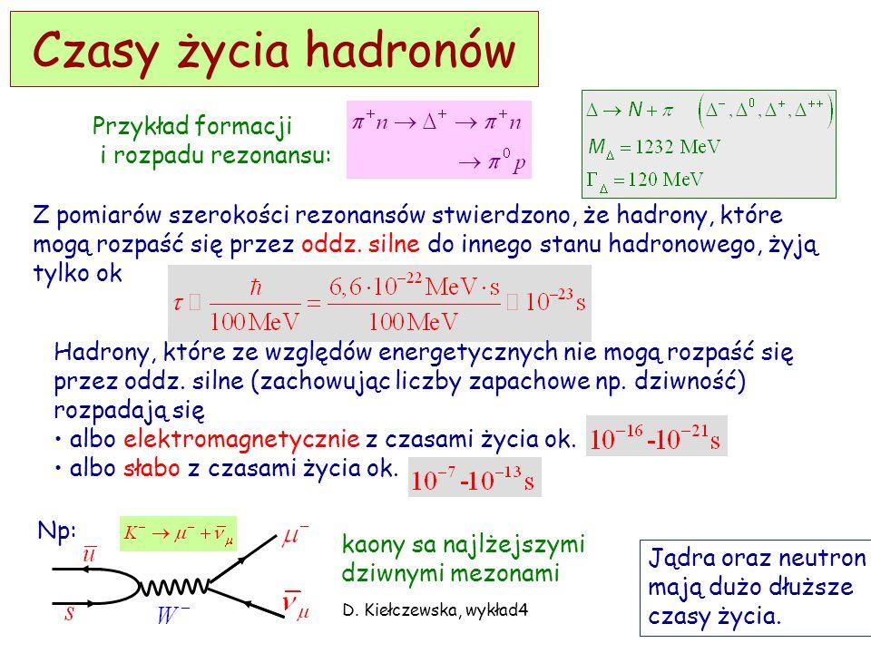 Czasy życia hadronów Przykład formacji i rozpadu rezonansu: