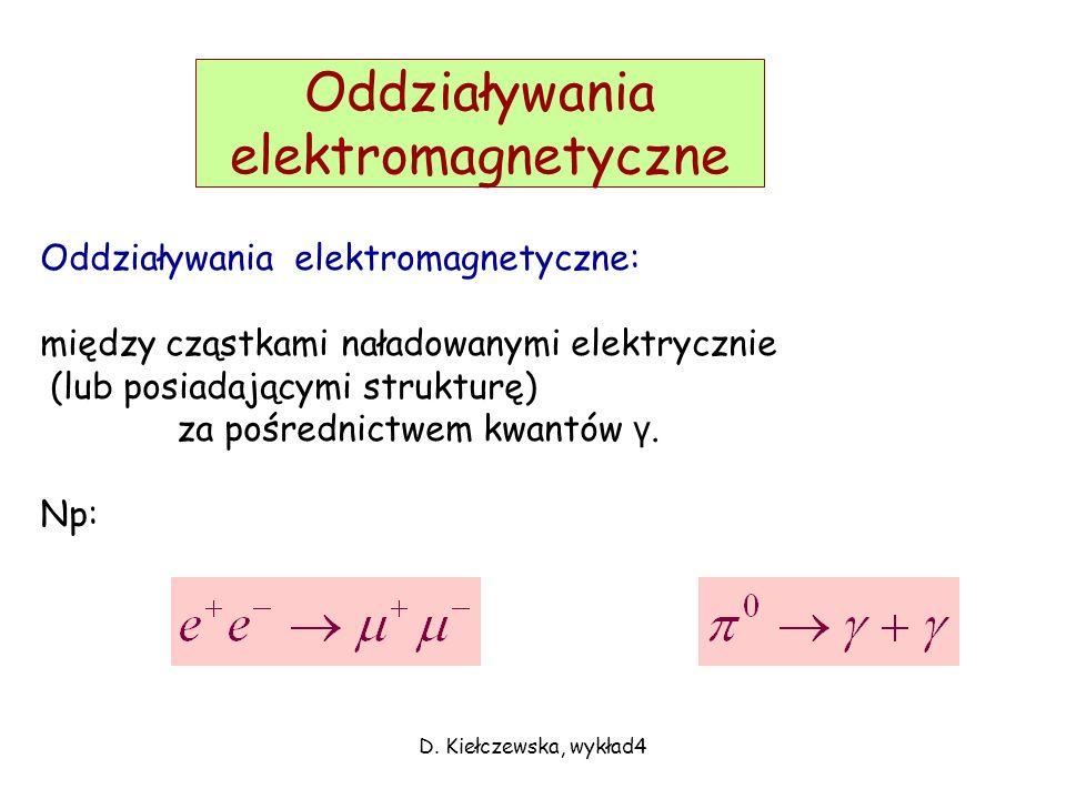 Oddziaływania elektromagnetyczne