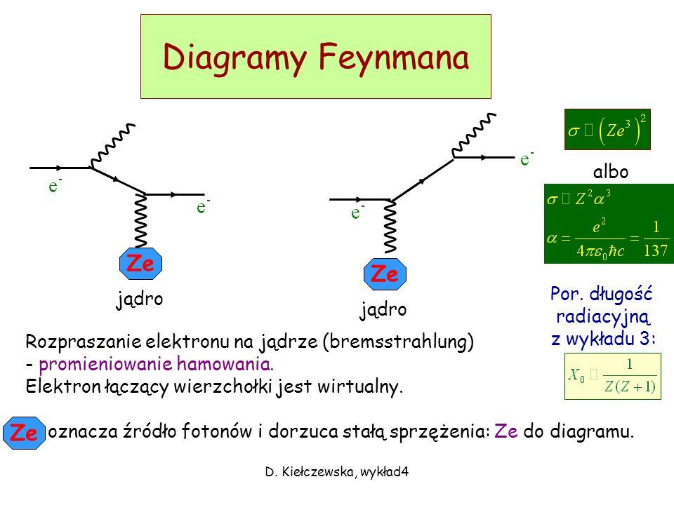 Diagramy Feynmana Ze Ze Ze albo Por. długość jądro radiacyjną jądro