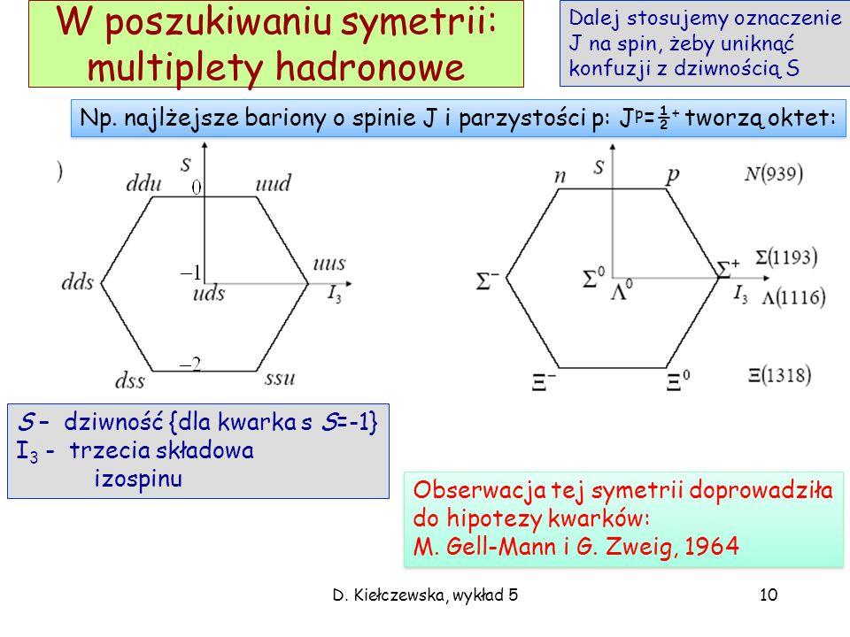 W poszukiwaniu symetrii: multiplety hadronowe