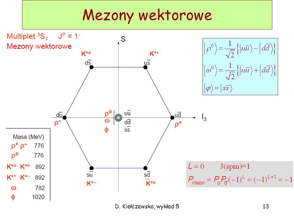 Mezony wektorowe D. Kiełczewska, wykład 5