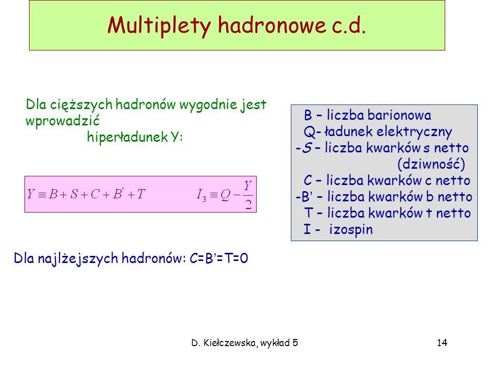 Multiplety hadronowe c.d.