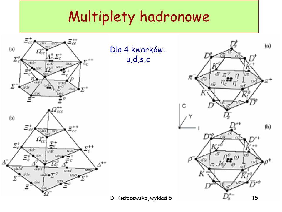 Multiplety hadronowe Dla 4 kwarków: u,d,s,c D. Kiełczewska, wykład 5