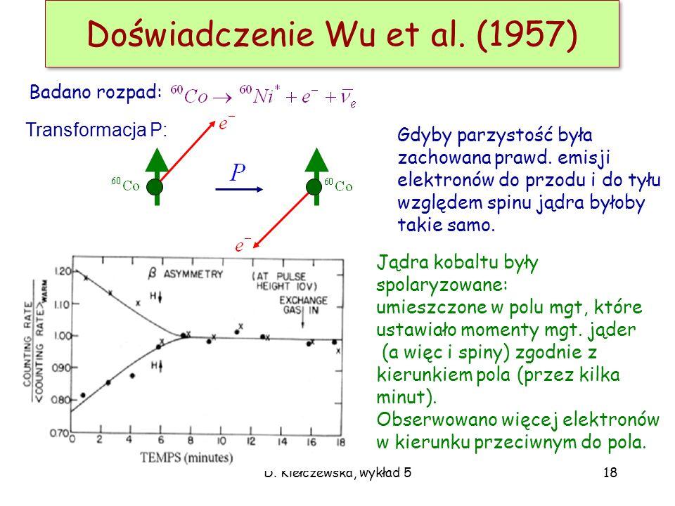 Doświadczenie Wu et al. (1957)