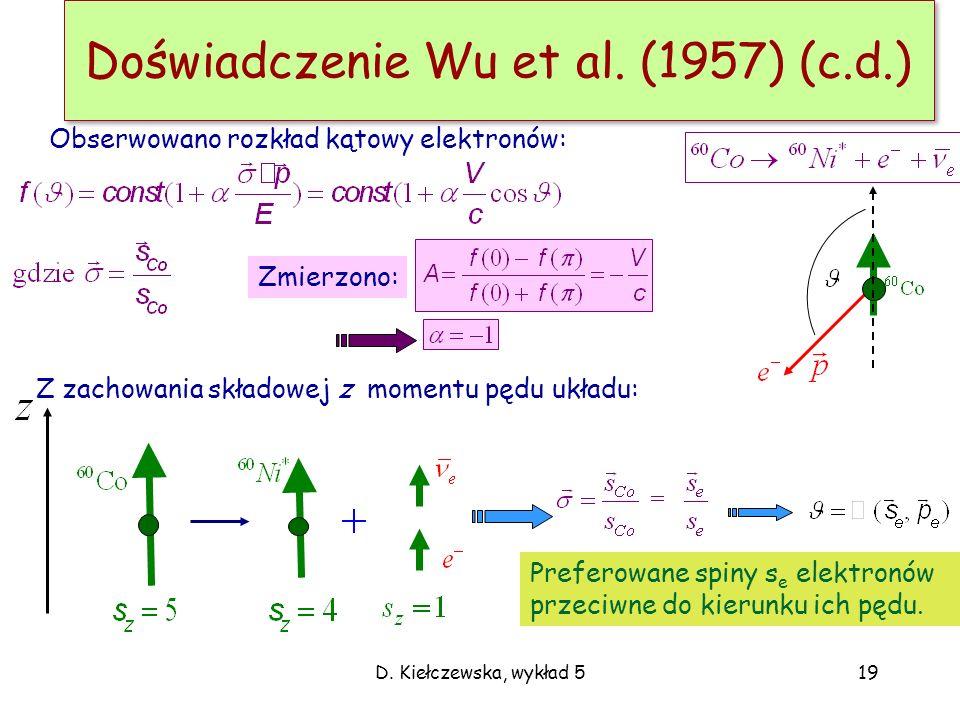 Doświadczenie Wu et al. (1957) (c.d.)