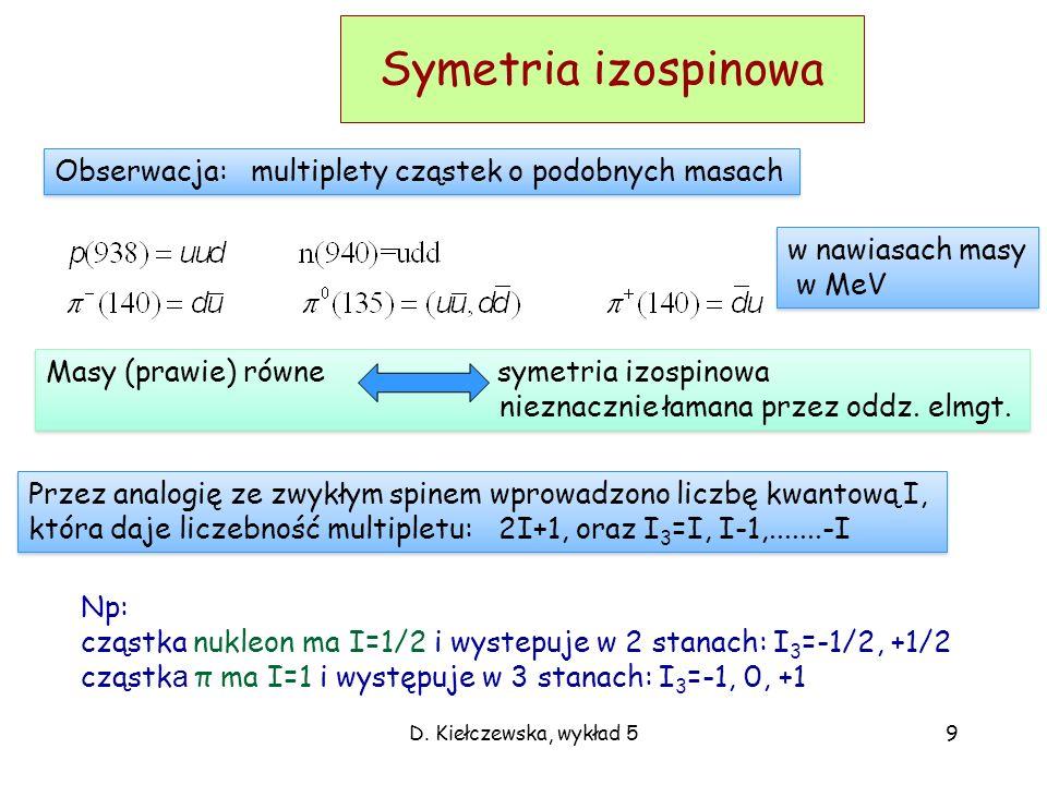Symetria izospinowa Obserwacja: multiplety cząstek o podobnych masach