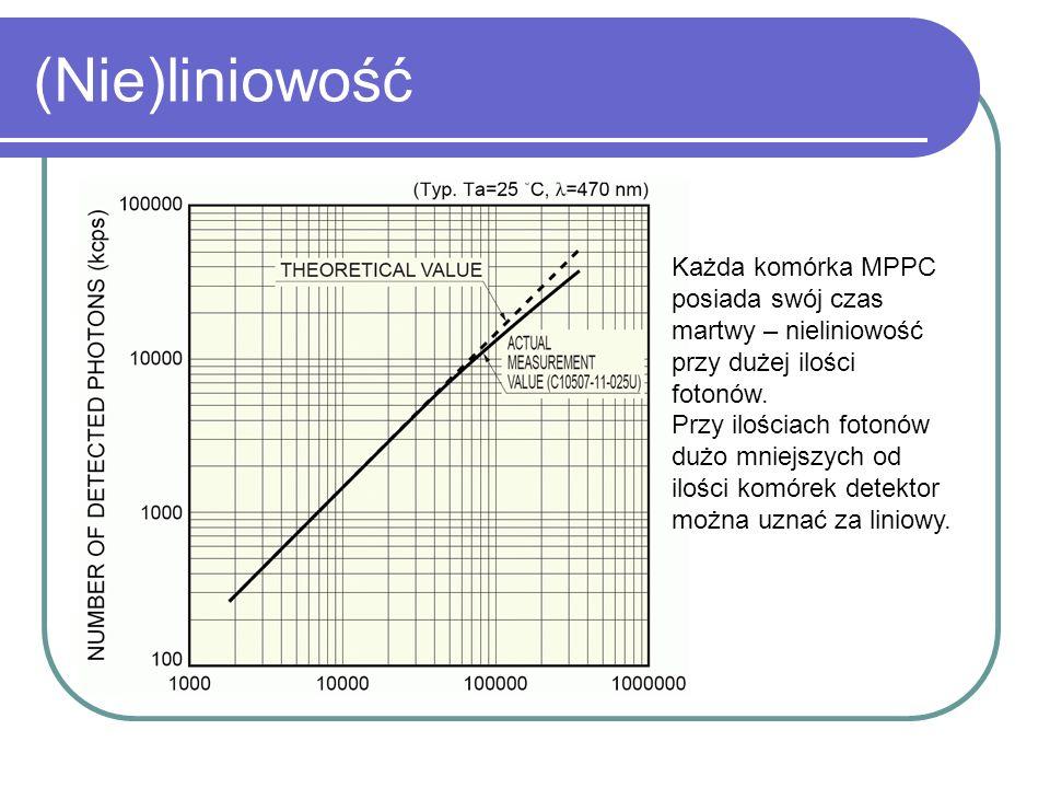 (Nie)liniowość Każda komórka MPPC posiada swój czas martwy – nieliniowość przy dużej ilości fotonów.