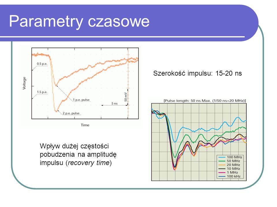 Parametry czasowe Szerokość impulsu: 15-20 ns