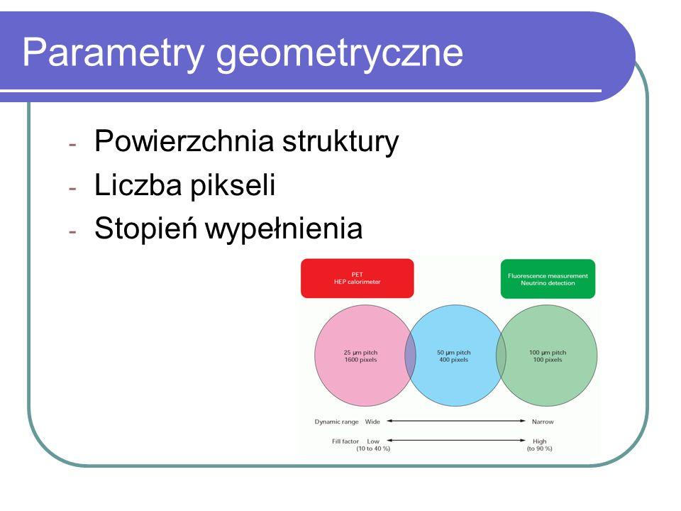 Parametry geometryczne