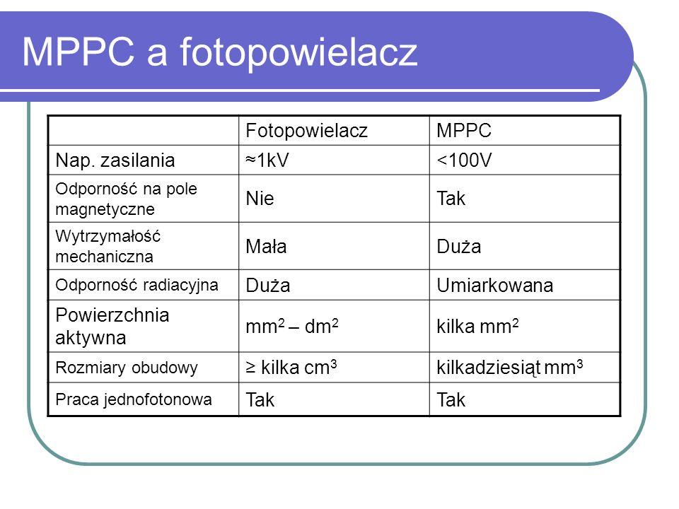 MPPC a fotopowielacz Fotopowielacz MPPC Nap. zasilania ≈1kV <100V